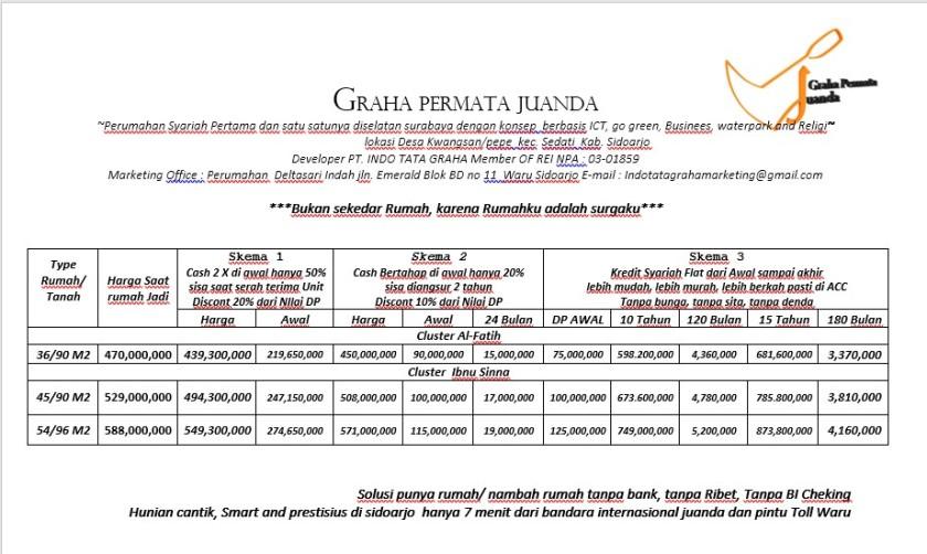 Graha Permata Juanda - omasae com